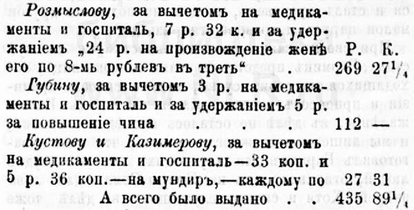 Жалование, выданное Розмыслову, Губину, Кустову и Казимерову