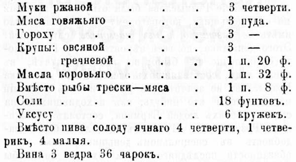 Припасы на содержание денщика Розмыслова