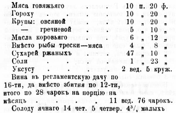 Припасы, отпущенные Губину, Кустову и Казимерову